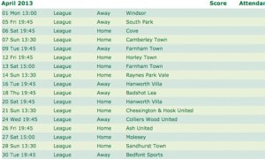 Guernsey's Fixtures in April